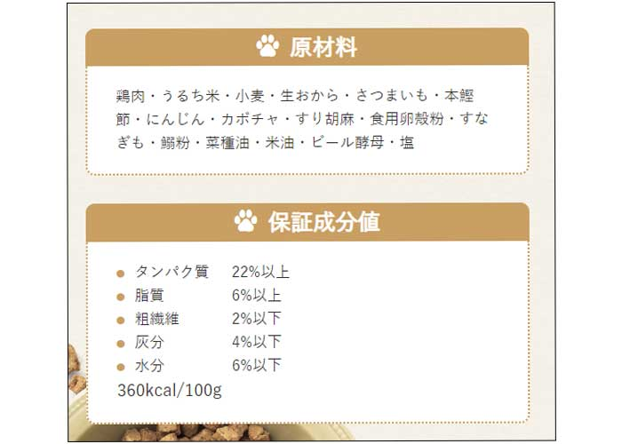ドッグフード工房の原材料と成分値