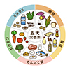 栄養素の評価基準